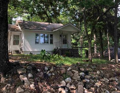 Hot Springs Single Family Home Back On Market: 611 Mineral