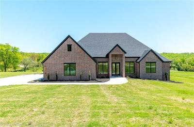 Washington County Single Family Home For Sale: 1249 N Trail DR