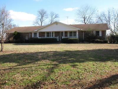 Dover Single Family Home For Sale: 5935 Sr 27