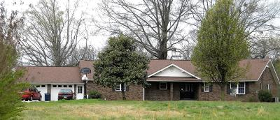 Clarksville Single Family Home For Sale: 2524 Hwy 21
