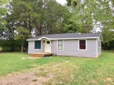 Clarksville Single Family Home For Sale: 523 County Road 3554
