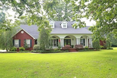 Russellville Single Family Home For Sale: 292 Walleye Drive