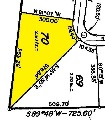 Texarkana TX Residential Lots & Land For Sale: $54,900