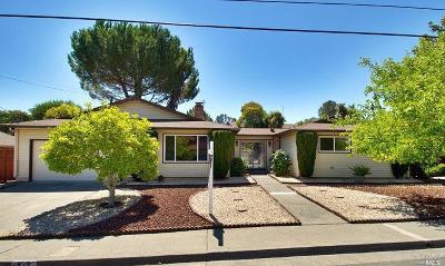 San Rafael Single Family Home Contingent-Show: 819 Butternut Drive
