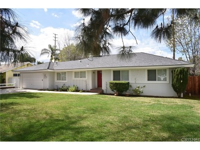 Thousand Oaks Single Family Home Active Under Contract: 1931 Country Club Road