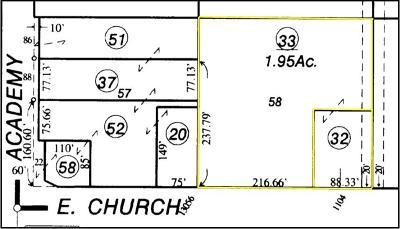 Sanger Single Family Home For Sale: 1104 Church Avenue