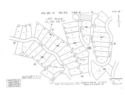 Whitethorn  Residential Lots & Land For Sale: 1143 Hillside Drive