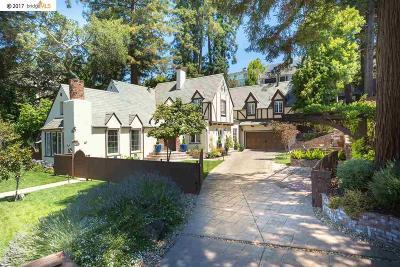 Piedmont Single Family Home For Sale: 288 Saint James Dr