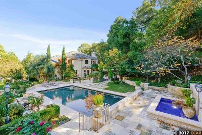 Alamo Single Family Home Price Change: 287 Lark Lane