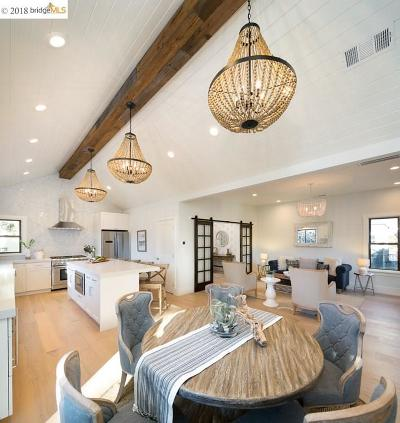 Berkeley CA Single Family Home New: $1,695,000