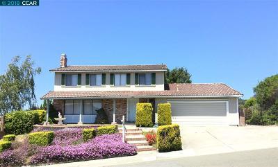 Richmond Single Family Home Price Change: 5213 Heavenly Ridge Ln