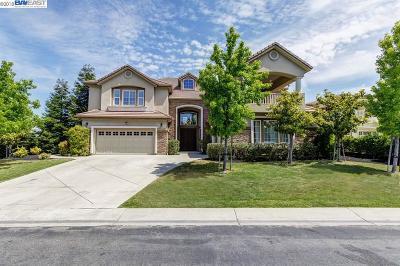 San Ramon Single Family Home Price Change: 301 Sudbury Ct