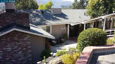 Danville Single Family Home Price Change: 98 Toyon Ter