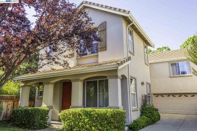 Danville Single Family Home Back On Market: 260 Abigail Cir