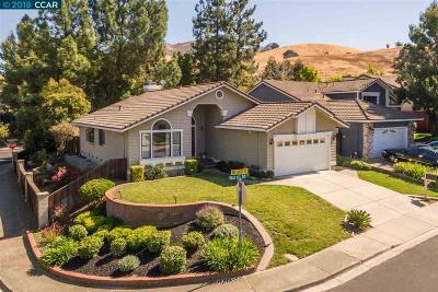 Concord Single Family Home Price Change: 5401 Paso Del Rio Ct