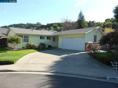 Pinole Single Family Home Pending Show For Backups: 2322 Helena Ct