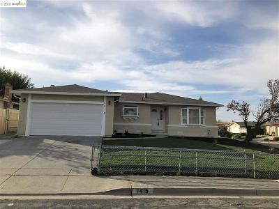 Pittsburg Single Family Home Price Change: 1415 Springhill Dr