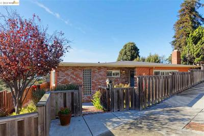 richmond Single Family Home For Sale: 6118 Ralston Ave