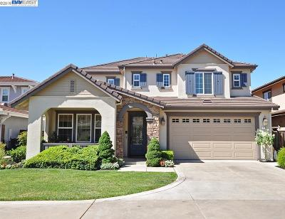 Pleasanton Single Family Home Pending Show For Backups: 1138 Mills Ct