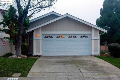 Pittsburg Single Family Home Pending Show For Backups: 2202 Glenmount Dr