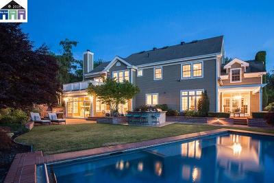 Alamo Single Family Home For Sale: 2456 Alamo Glen Drive