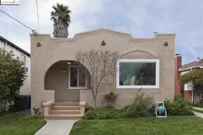 Richmond Single Family Home Pending: 853 35th St