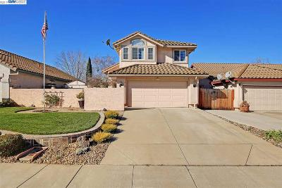 Livermore Single Family Home Price Change: 1125 Megan Road