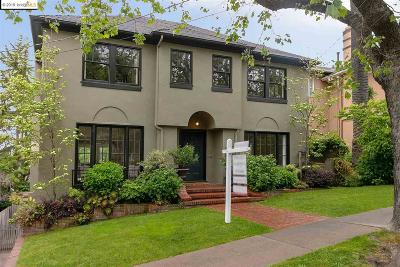 Piedmont Single Family Home For Sale: 115 Monticello Ave