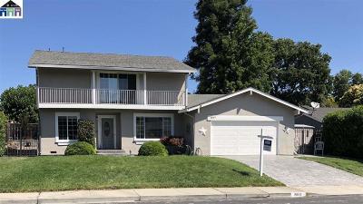 Single Family Home Price Change: 2809 Bridgeport Ave