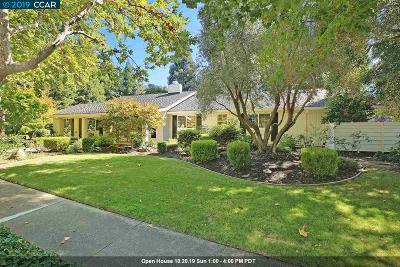 Danville CA Single Family Home Back On Market: $1,675,000
