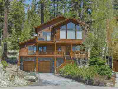 Mammoth Lakes CA Single Family Home For Sale: $1,250,000