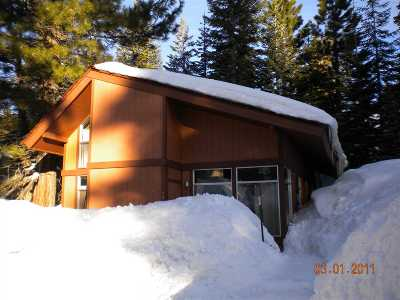 Mammoth Lakes Single Family Home Active-Price Chg: 48 Larkspur Ln