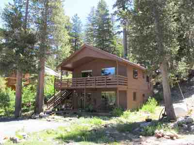 Mammoth Lakes Single Family Home Active-Price Chg: 75 Red Fir Road