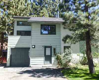 Mammoth Lakes Condo/Townhouse Active Under Contract: 495 Lupin Street #15