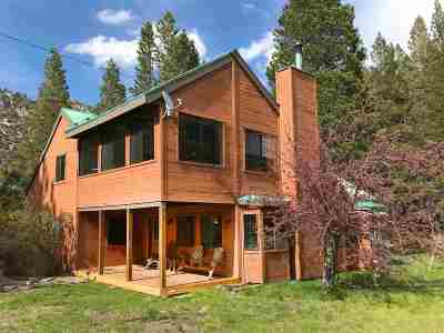 June Lake CA Single Family Home Active-Price Chg: $629,000