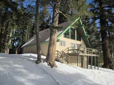 Mammoth Lakes Single Family Home Back On Market