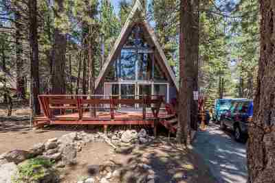 Mammoth Lakes Single Family Home Active Under Contract: 22 Slalom