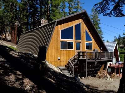 Mammoth Lakes Single Family Home Active-Price Chg: 32 John Muir