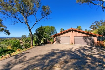 Vista Single Family Home For Sale: 2508 Catalina Ave