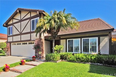 Upland Single Family Home For Sale: 1283 Hibiscus Street