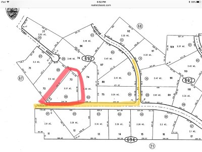 Helendale CA Residential Lots & Land For Sale: $5,000