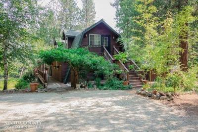 Nevada City CA Single Family Home For Sale: $369,000