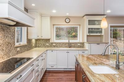 Monterey Single Family Home Contingent: 13 Wyndemere Vale