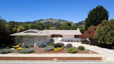 Carmel Single Family Home For Sale: 8009 River Pl