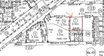 Loomis Residential Lots & Land For Sale: Howard Lane