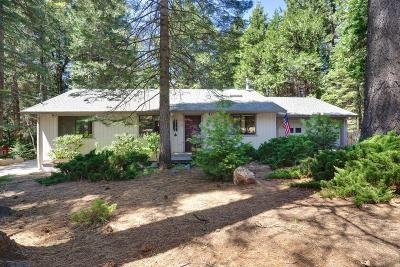 Pollock Pines CA Single Family Home For Sale: $360,000
