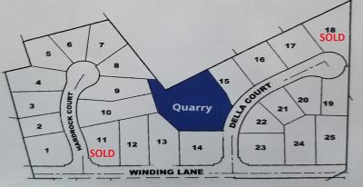 Rocklin Residential Lots & Land For Sale: Winding Lane