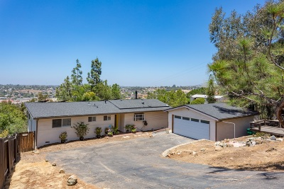 Single Family Home For Sale: 1814 Helix Street