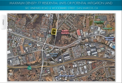 San Marcos Residential Lots & Land For Sale: Woodward Street