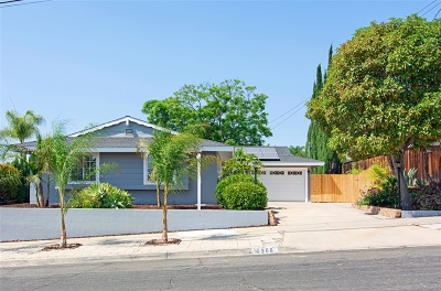 Single Family Home Sold: 6366 Cowles Mountain Blvd